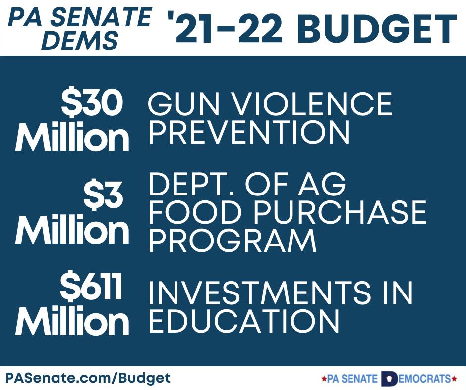 2021-22 State Budget